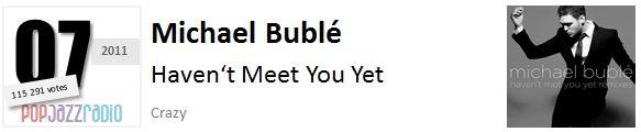 Pop Jazz Radio Charts top 07 (Best of 2011) Michael Buble - Haven't Meet You Yet