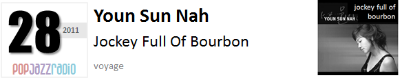 Pop Jazz Radio Charts top 28 (Best of 2011) Youn Sun Nah - Jockey Full Of Bourbon